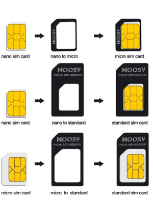 Sim Card + First Month Shopper club fee + New Number